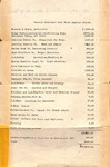 1910-1911 Church Building Statement Cost