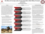 The Effects of Carrying Loads on Lower Extremities within Military Personnel