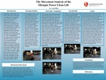 The Movement Analysis of the Olympic Power Clean Lift