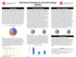 Nutritional Analysis of a Female College Athlete