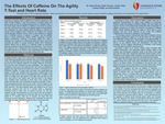 The Effects of Caffeine on The Agility T-Test and Heart Rate