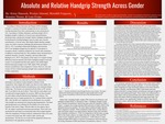 Absolute and Relative Handgrip Strength Across Gender