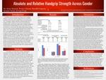 Absolute and Relative Handgrip Strength Across Gender