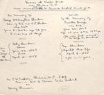 Genealogy Notes - Blanton Graves at Webb's Ford in Ellenboro, NC