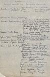 Genealogy Notes - Samuel Harrill Children by Fay Webb Gardner
